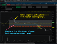 Trading Opening Range Breakouts