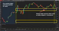 NinjaTrader Epic Open Indicator Settings 1